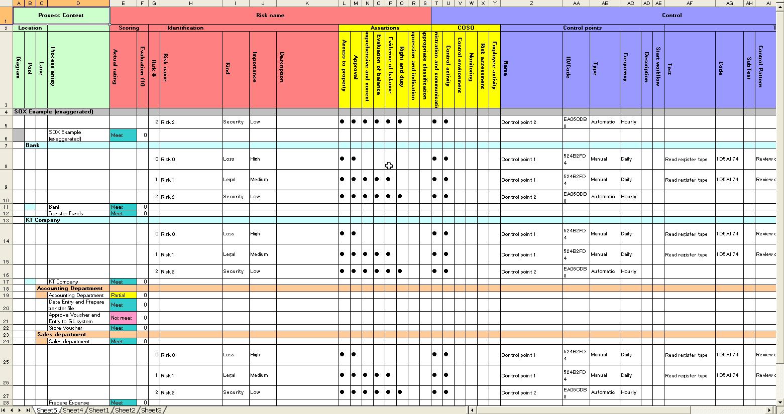 skills matrix templates excel